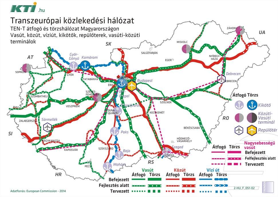 Infrastruktura Kti